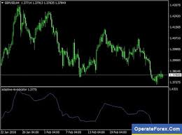 Free Forex Charts Forex Documentary Forex Robot Trading Forex For