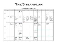 Personal 5 Year Plan Template – Custosathletics.co