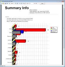 Postgresql Chart Ems Sql Manager Postgresql Tools Ems Db Comparer For