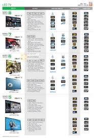 Samsung Audio House Led Tv Series 8 Series 7 Series 6 Series 5