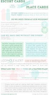 Escort Cards Vs Place Cards American Wedding Wisdom