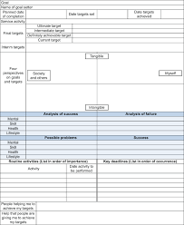 Harada Method 64 Chart The Harada Method Templates To Measure Long Term Goal