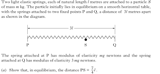 Particle attached in equilibrium to two elastic strings