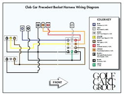 car wire diagram tv explore wiring diagram on the net • diagram ez auto wiring diagram car alarm installation wiring diagrams car stereo wiring diagram