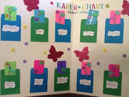 Eye Catching Daisy Kaper Chart Template Junior Kaper Chart