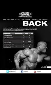 phil heath 2016 olympia prep traning back day 3 s