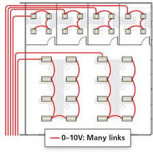 philips dali ballast wiring diagram images understand the hidden costs of 0 10v led dimming