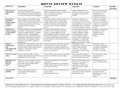 photo restaurant evaluation essay images movie review rubric movie review rubric