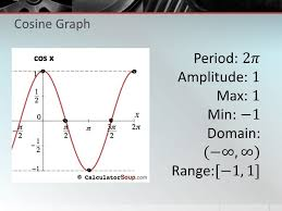 13 4 13 5 the sine cosine functions objectives 1 to identify properties of the sine function 2 to graph and write sine functions 3 to graph and