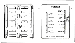 mazda rx7 fuse box diagram mazda wiring diagrams online