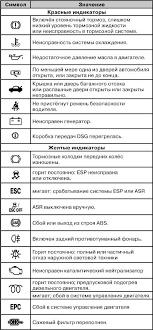 Органы управления vw t transporter Издательство Монолит Сигнальные и контрольные лампы volkswagen t5 transporter