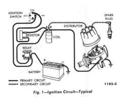 distributor wiring diagram & \