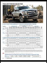 trailer weight is just as important as pin weight incase you haven t e across this along with the 2016 tow guide without more exact specifics of your