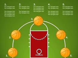 Basketball Powerpoint Template Free Half Basketball Court Powerpoint Template Free Updrill Co