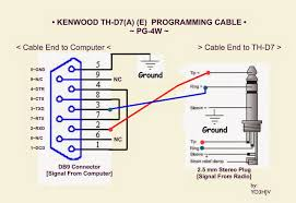 stereo mini plug wiring diagram images plug wiring diagram 5mm jack wiring diagramjackcar diagram pictures database on