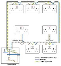 basic electrical wiring diagrams wiring diagram wiring diagram for light switch at Electrical Wiring Diagrams