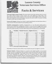 Va Disability Conversion Chart 2017 Military Disability Pay Chart Best Picture Of Chart