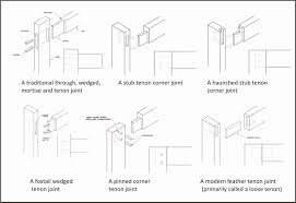 kinds of wood for furniture. Wood Joints Pdf Kinds Of For Furniture