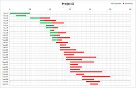 Gantt Chart Excel Template Ver 2 Gantt Chart Gantt Chart