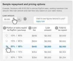 Paypal Fee Chart Paypal Working Capital Loan Review Good Or Bad