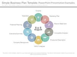 A Simple Business Plan Template Simple Business Plan Template Powerpoint Presentation