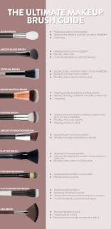 we ve sorted out this necessary tool now it s time to get the best makeup in the market none other than v m naturals makeup line which not only feels