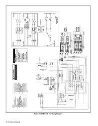 york air handler wiring diagram inspirational charming miller heat heat pump air handler wiring diagram york air handler wiring diagram inspirational charming miller heat