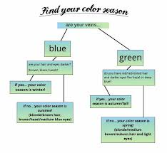 Seasonal Color Chart Find Your Color Season Inkspot