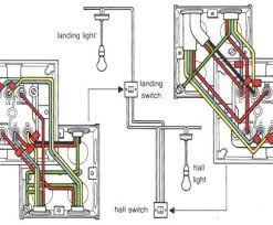 2 retractive switch wiring most crabtree isolator switch wiring 2 retractive switch wiring professional 2 switch wiring diagram 3 gang dimmer inside