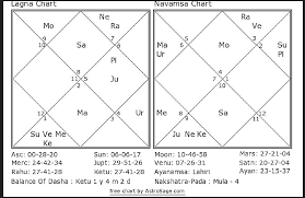 Our View On Mukesh Ambanis Horoscope And His Coming Time