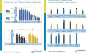 Welding Oxygen Bottle Sizes Liverpool Com Co