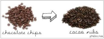 Chocolate Substitution Chart Chocolate Chips Substitute Cacao Nibs How It Works Cacao