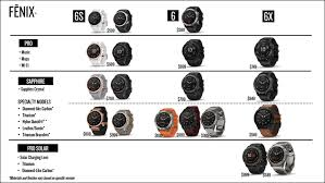 Garmin Watch Comparison Chart 2018 Garmin Fenix 6 Series In Depth Review Dc Rainmaker