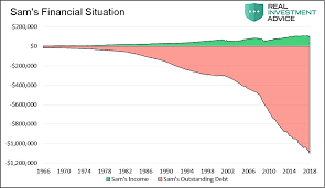 National Debt By Year Chart 2018 Running On Empty Inside The Us Governments Lopsided Ledger