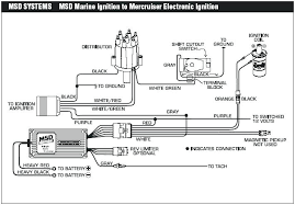 thunderbolt ignition wiring diagram wiring diagram host thunderbolt iv ignition wiring diagram wiring diagrams konsult thunderbolt v ignition wiring diagram thunderbolt ignition wiring diagram