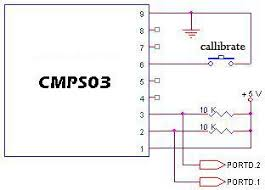 camera motion sensor wiring diagram tractor repair wiring arduino r s 1 4 wiring diagram in addition wired doorbell and camera also hallway switch wiring