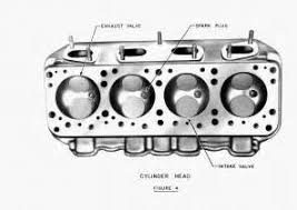 similiar hemi engine diagram keywords diagram likewise lamborghini gallardo engine on hemi engine drawing