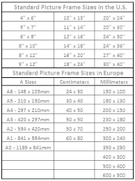 Washer Dimensions Standard Cineangular Co
