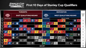 nhl announces august playoff schedule