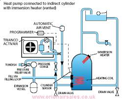 york heat pump wiring schematic images heat pump thermostat heat pump s500 5 kw 18000 btu for dhw on air source wiring