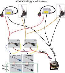 proper wiring harness diagram for 9006 9005 to bi xenon proper wiring harness diagram for 9006 9005 to bi xenon