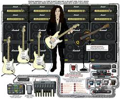 a detailed gear diagram of yngwie malmsteen s stage setup that a detailed gear diagram of yngwie malmsteen s stage setup that traces the signal flow of the
