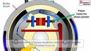 part iii how diesel engines work valve timing diagram video how car brake works