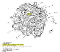 saturn ion engine diagram saturn wiring diagrams online