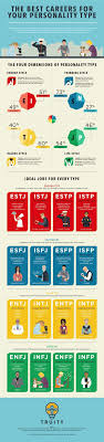 best ideas about career change life purpose the best career for your personality type