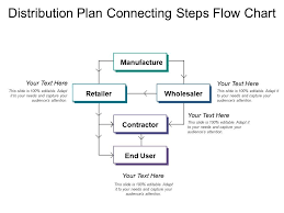 Chart For Distribution Distribution Plan Connecting Steps Flow Chart Powerpoint