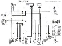 3 wheeler world tech help honda wiring diagrams atc200m 1984