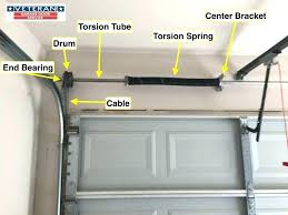 garage door cable adjustment how to adjust garage door torsion spring tension ideas with regard springs