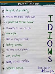 English Chart For Class 10 Idioms Lessons Tes Teach