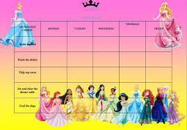 Star Charts For Children Au Pairs Beyond